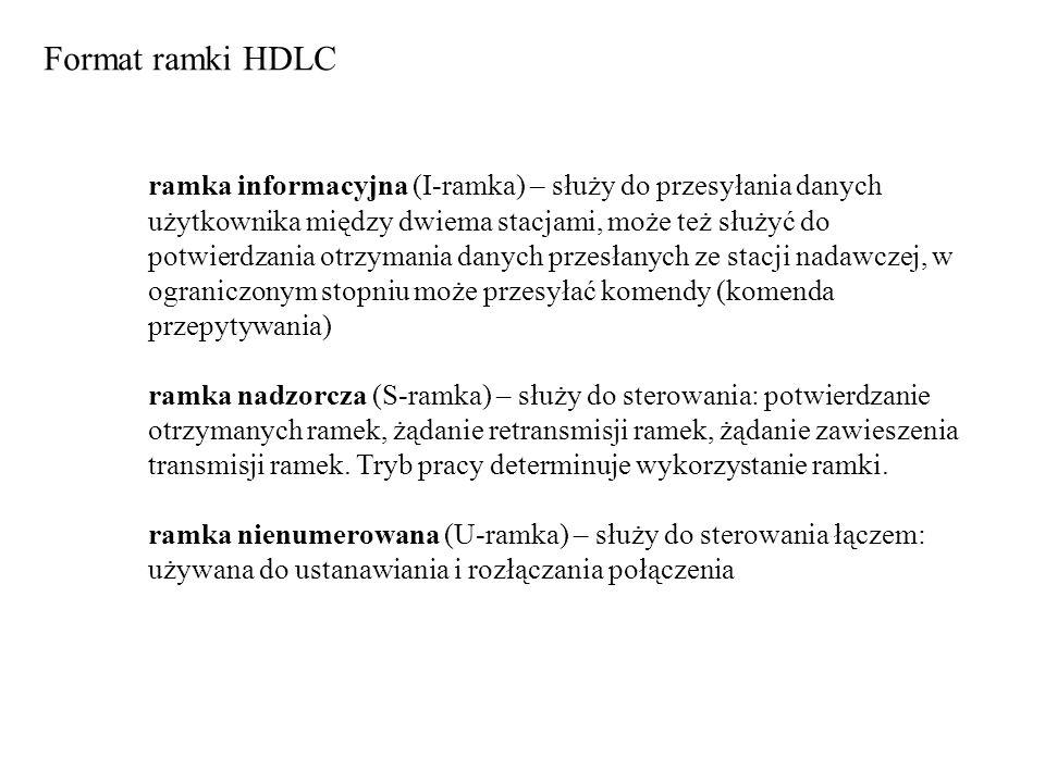 Format ramki HDLC