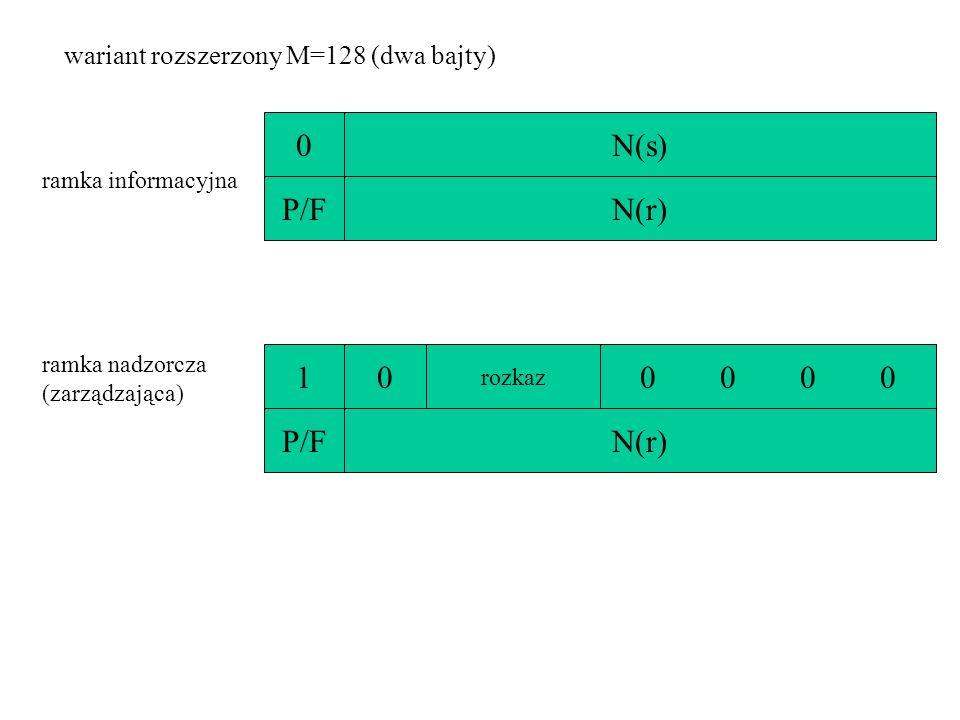 N(s) P/F N(r) 1 0 0 0 0 P/F N(r) wariant rozszerzony M=128 (dwa bajty)