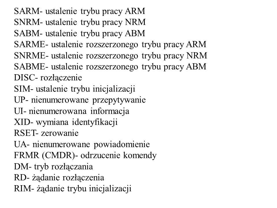 SARM- ustalenie trybu pracy ARM