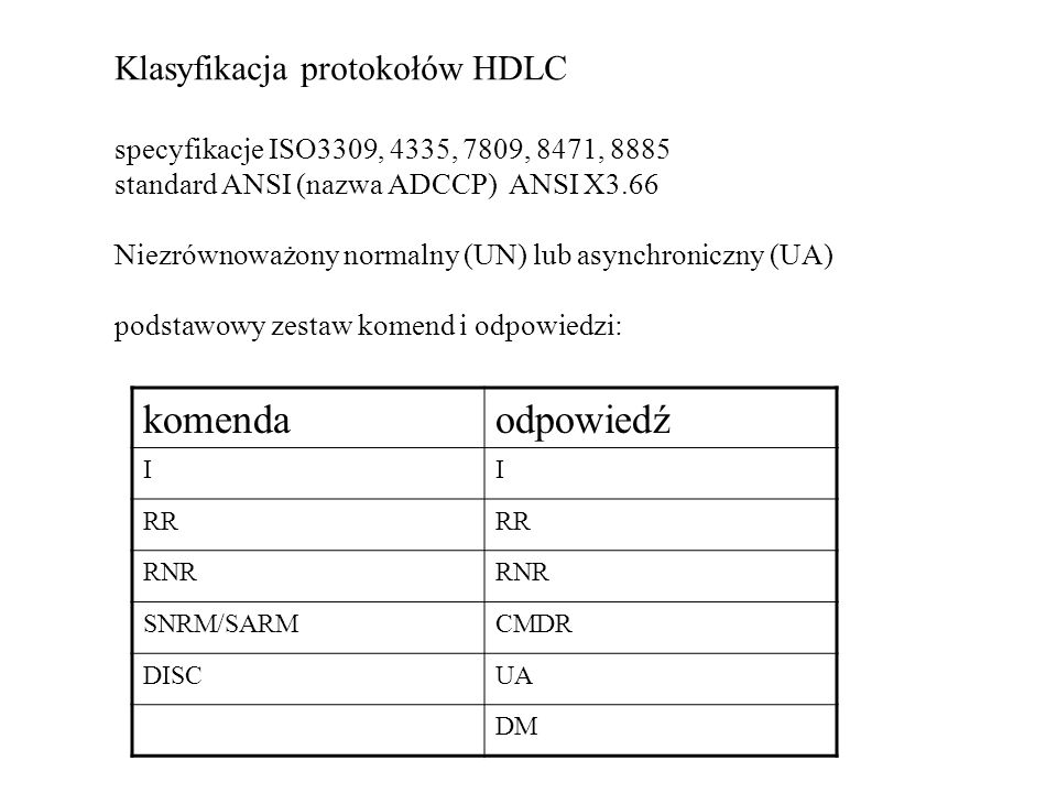 komenda odpowiedź Klasyfikacja protokołów HDLC