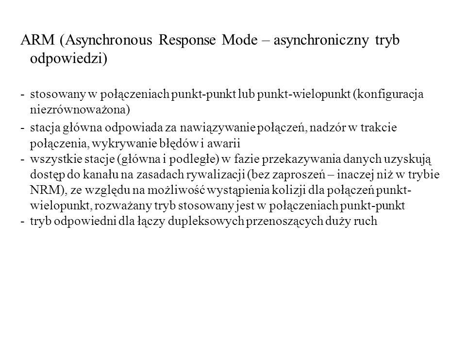 ARM (Asynchronous Response Mode – asynchroniczny tryb odpowiedzi)
