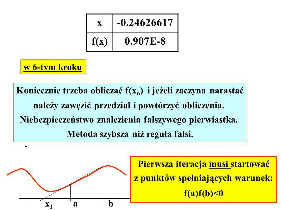 x -0.24626617. f(x) 0.907E-8. w 6-tym kroku. Koniecznie trzeba obliczać f(xn) i jeżeli zaczyna narastać.