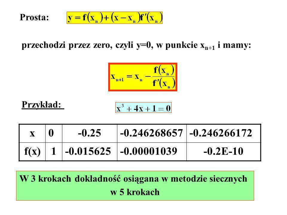 W 3 krokach dokładność osiągana w metodzie siecznych