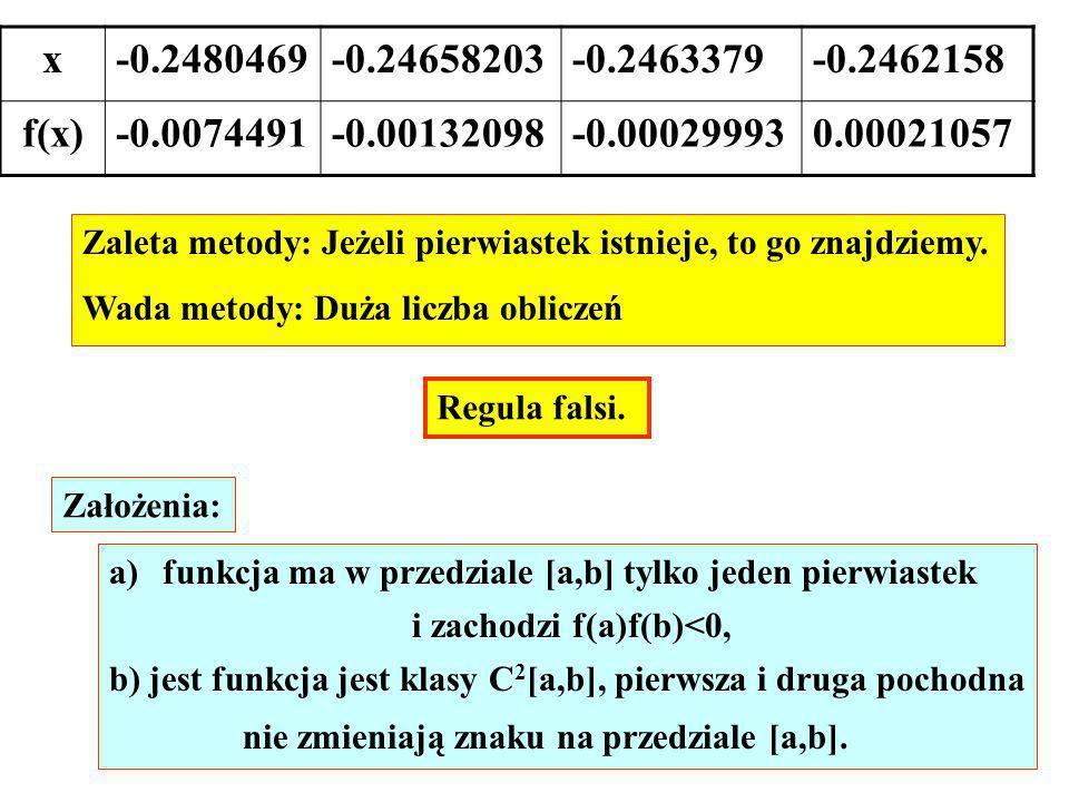 x -0.2480469. -0.24658203. -0.2463379. -0.2462158. f(x) -0.0074491. -0.00132098. -0.00029993.