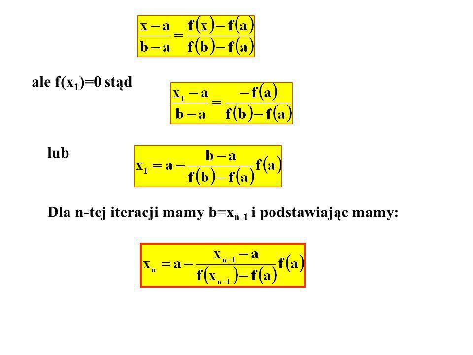 ale f(x1)=0 stąd lub Dla n-tej iteracji mamy b=xn-1 i podstawiając mamy: