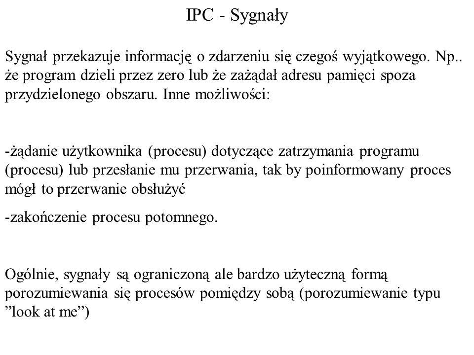 IPC - Sygnały