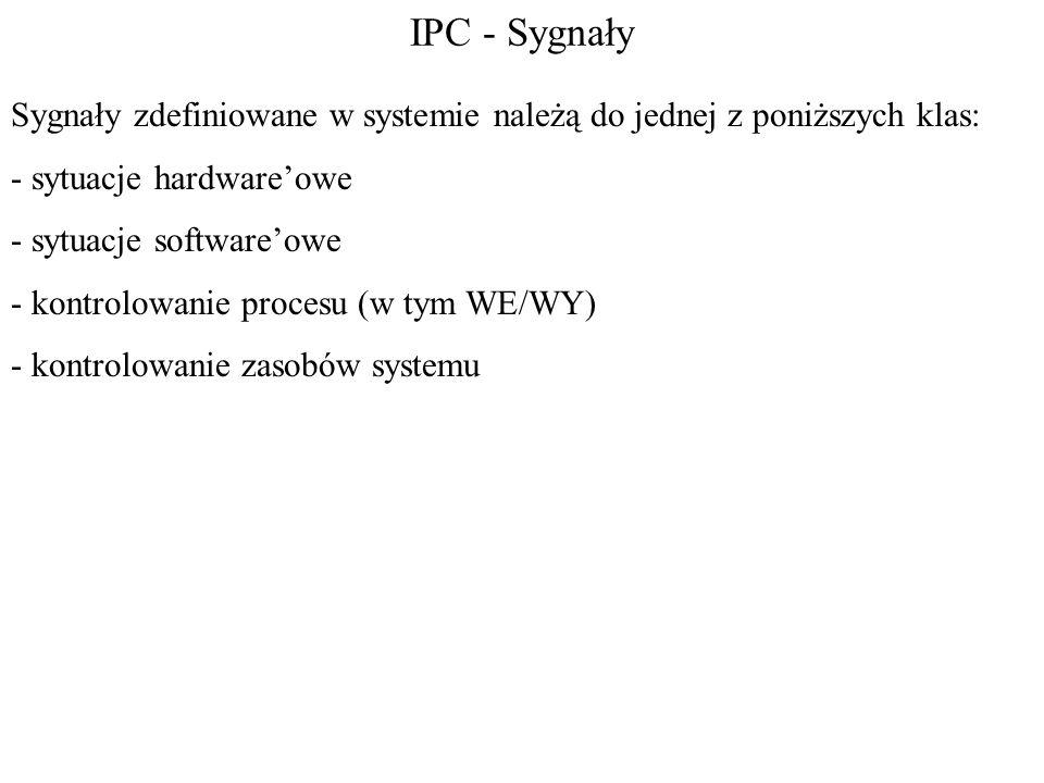 IPC - Sygnały Sygnały zdefiniowane w systemie należą do jednej z poniższych klas: sytuacje hardware'owe.