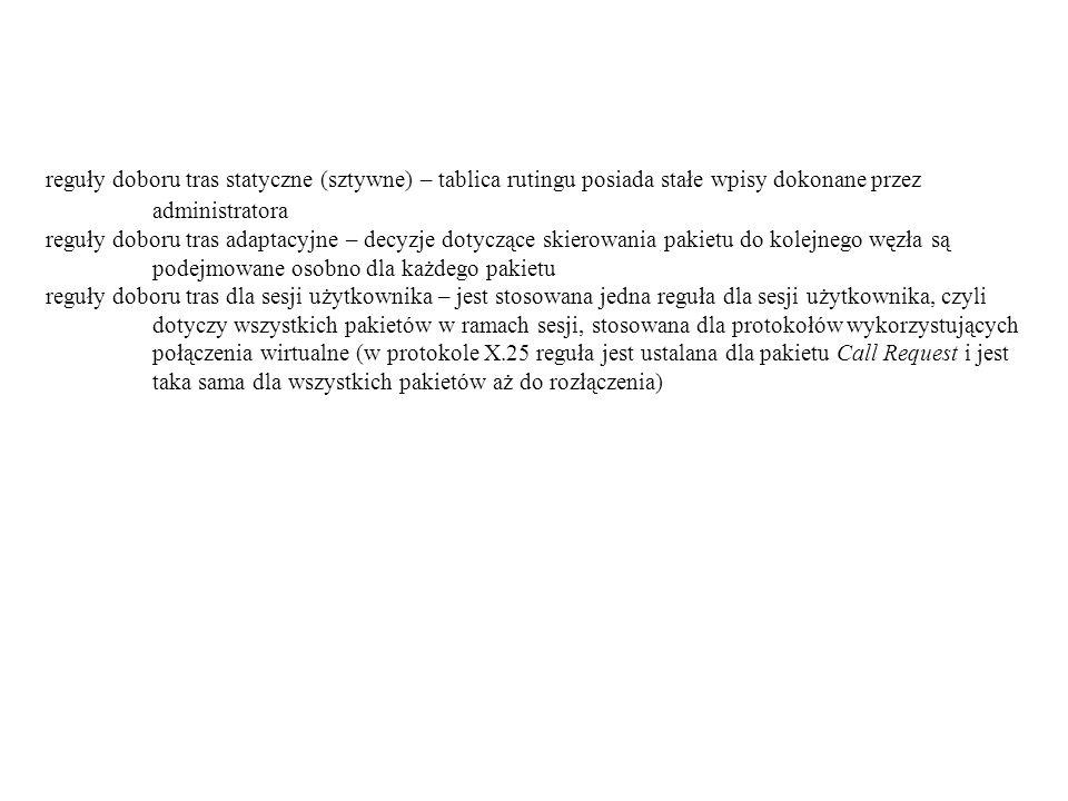 reguły doboru tras statyczne (sztywne) – tablica rutingu posiada stałe wpisy dokonane przez administratora