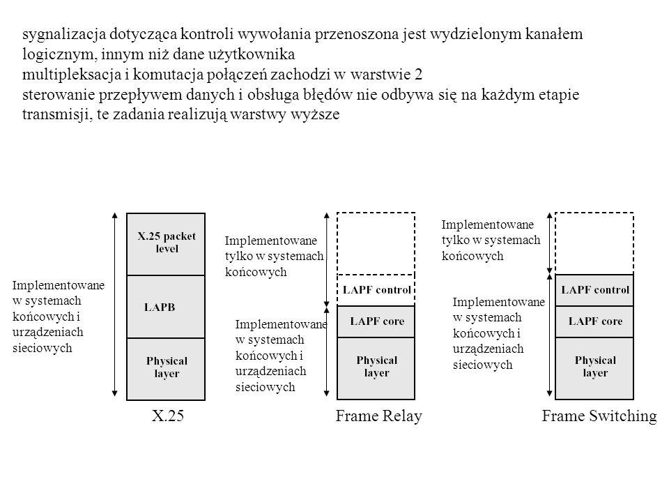 multipleksacja i komutacja połączeń zachodzi w warstwie 2