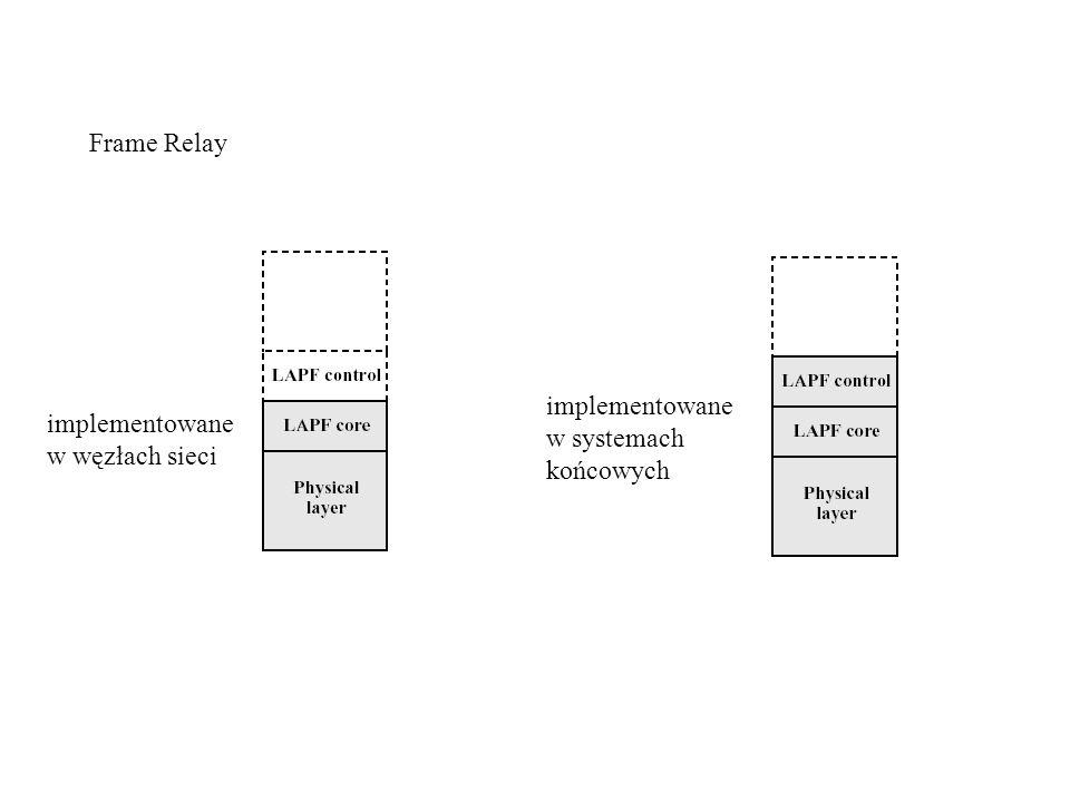 Frame Relay implementowane w węzłach sieci w systemach końcowych