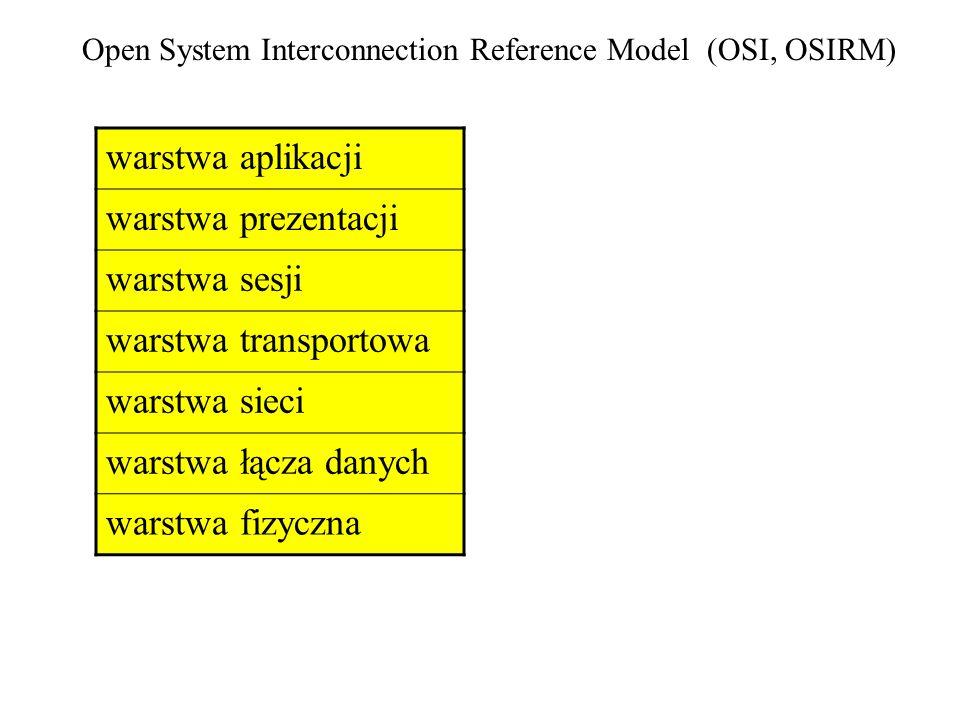 warstwa aplikacji warstwa prezentacji warstwa sesji