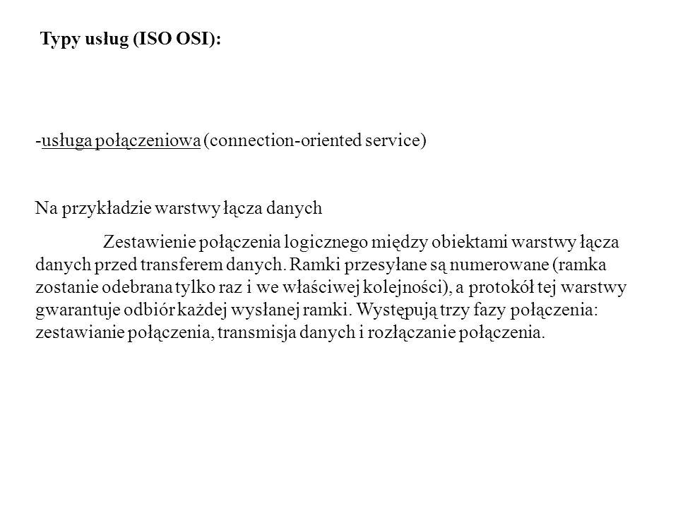 Typy usług (ISO OSI): -usługa połączeniowa (connection-oriented service) Na przykładzie warstwy łącza danych.