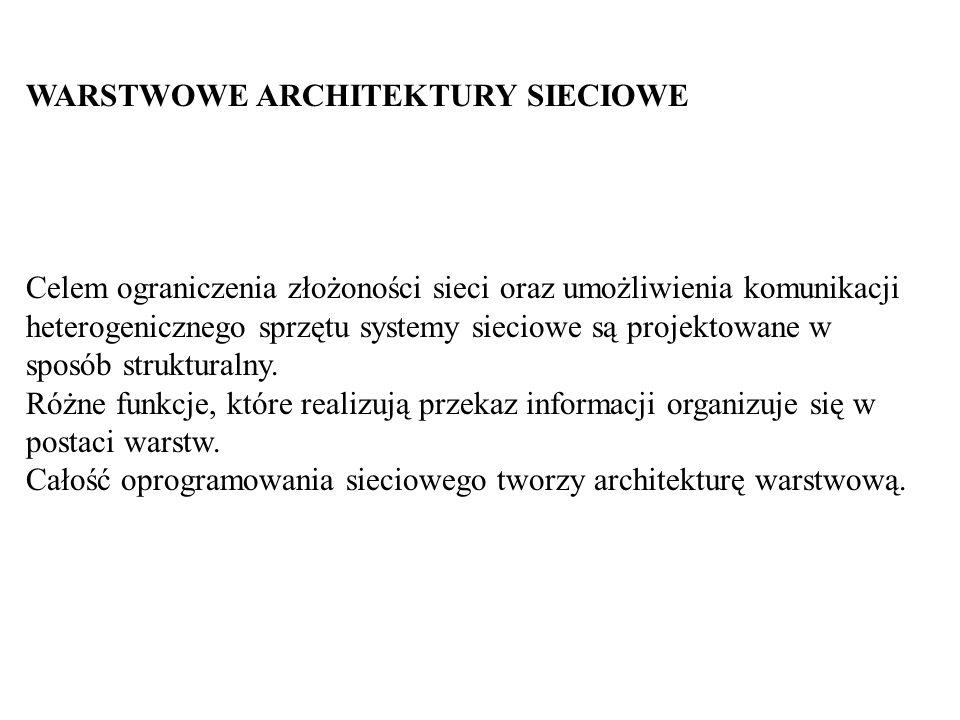 WARSTWOWE ARCHITEKTURY SIECIOWE