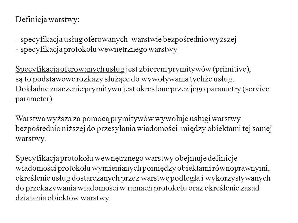Definicja warstwy: specyfikacja usług oferowanych warstwie bezpośrednio wyższej. specyfikacja protokołu wewnętrznego warstwy.
