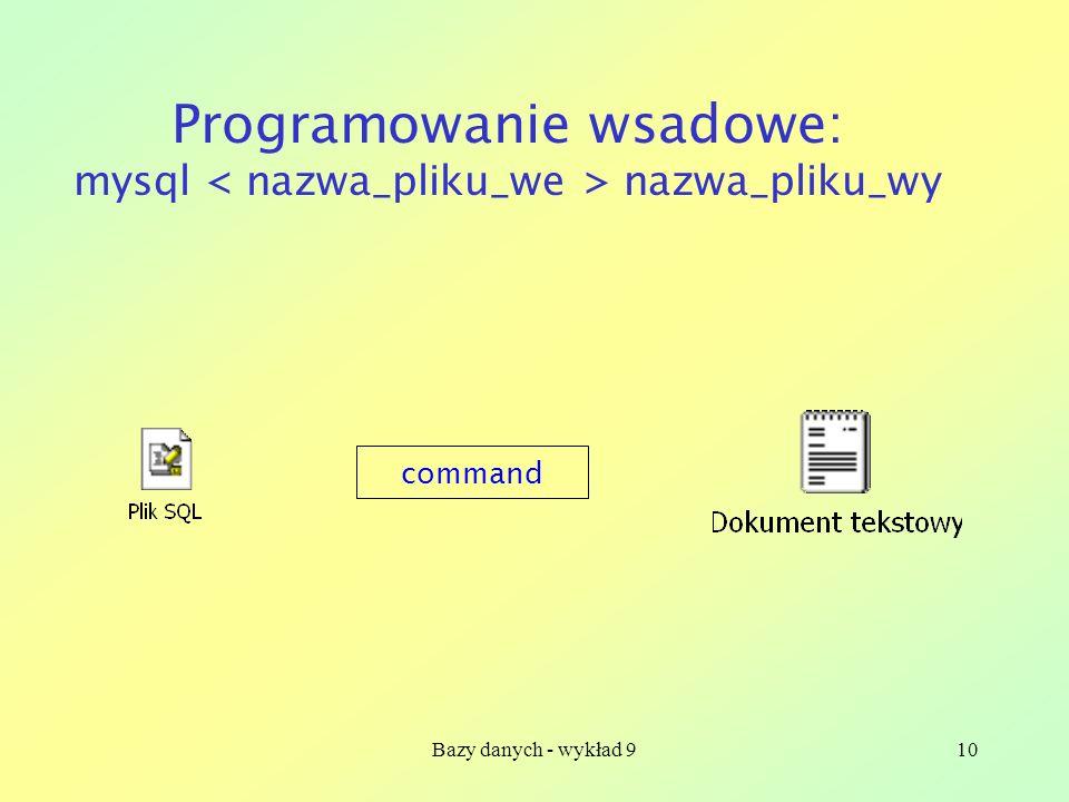 Programowanie wsadowe: mysql < nazwa_pliku_we > nazwa_pliku_wy