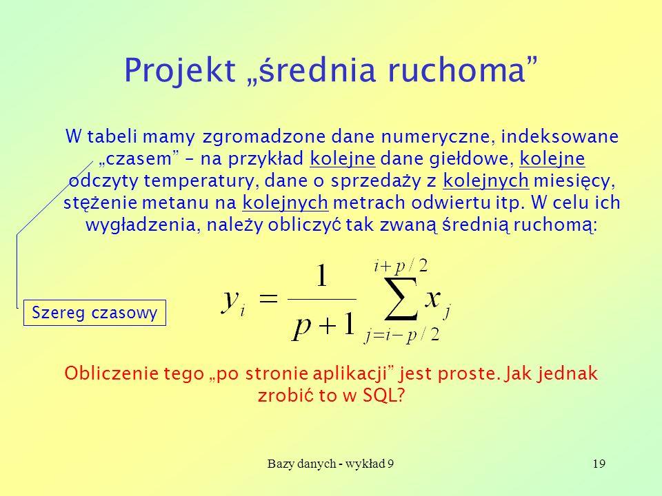 "Projekt ""średnia ruchoma"