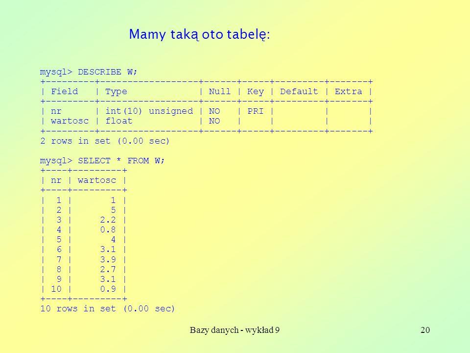 Mamy taką oto tabelę: mysql> DESCRIBE W;