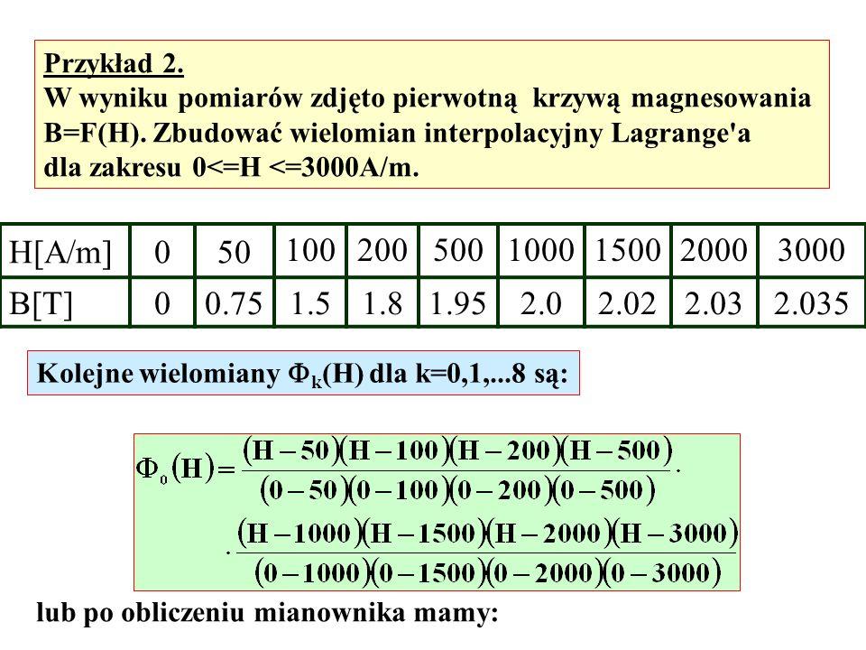 Przykład 2. W wyniku pomiarów zdjęto pierwotną krzywą magnesowania. B=F(H). Zbudować wielomian interpolacyjny Lagrange a.