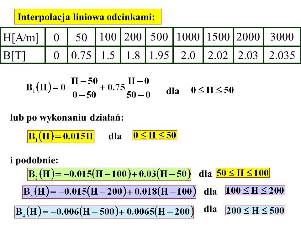 Interpolacja liniowa odcinkami: