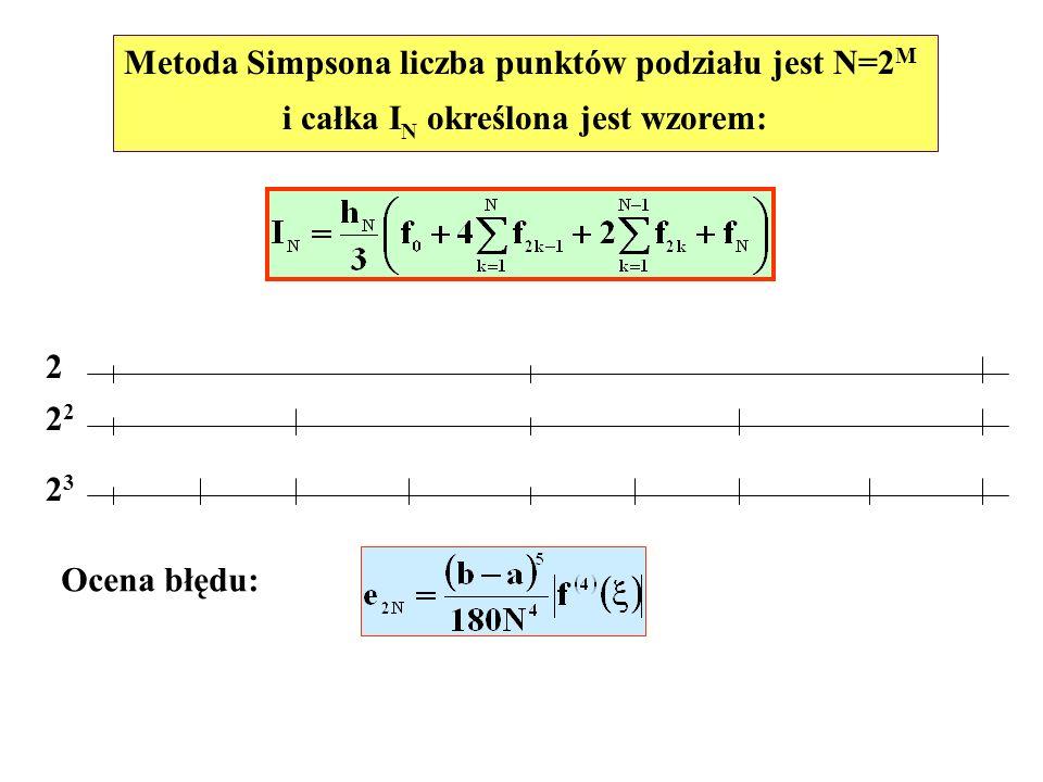 Metoda Simpsona liczba punktów podziału jest N=2M