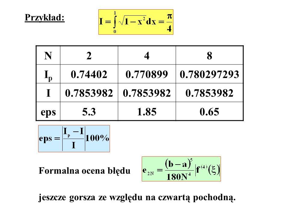 Przykład: N. 2. 4. 8. Ip. 0.74402. 0.770899. 0.780297293. I. 0.7853982. eps. 5.3. 1.85.