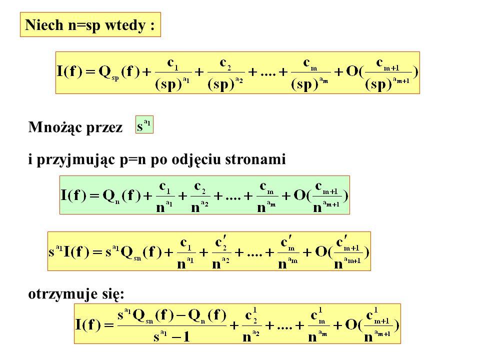 Niech n=sp wtedy : Mnożąc przez i przyjmując p=n po odjęciu stronami otrzymuje się: