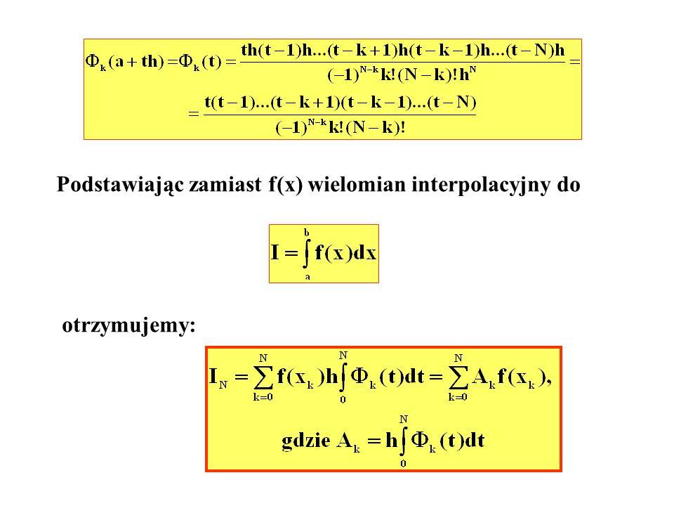 Podstawiając zamiast f(x) wielomian interpolacyjny do