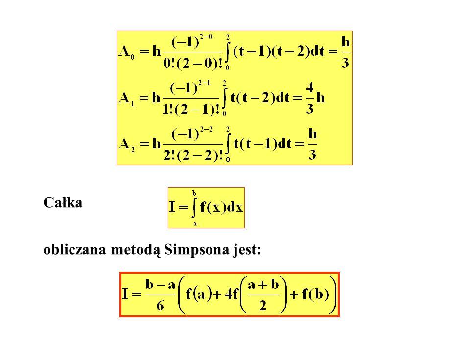 Całka obliczana metodą Simpsona jest: