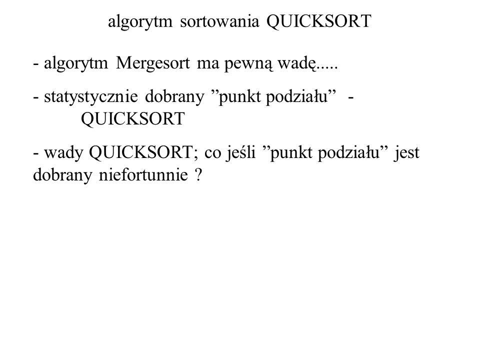 algorytm sortowania QUICKSORT