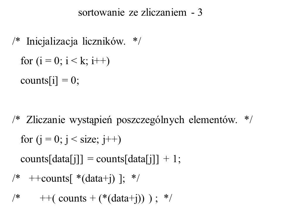 sortowanie ze zliczaniem - 3