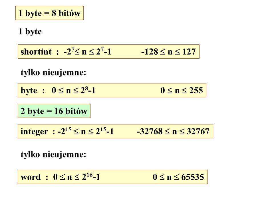 1 byte = 8 bitów 1 byte. shortint : -27 n  27-1 -128  n  127. tylko nieujemne: