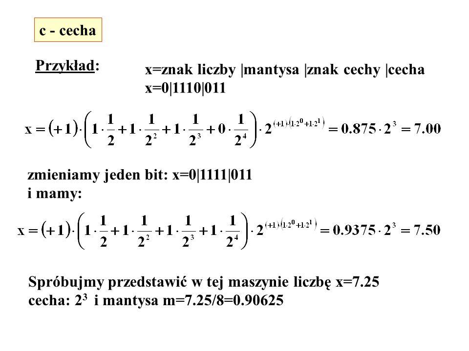 c - cecha Przykład: x=znak liczby |mantysa |znak cechy |cecha. x=0|1110|011. zmieniamy jeden bit: x=0|1111|011.