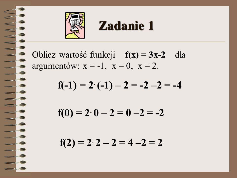 Zadanie 1 f(-1) = 2. (-1) – 2 = -2 –2 = -4 f(0) = 2. 0 – 2 = 0 –2 = -2