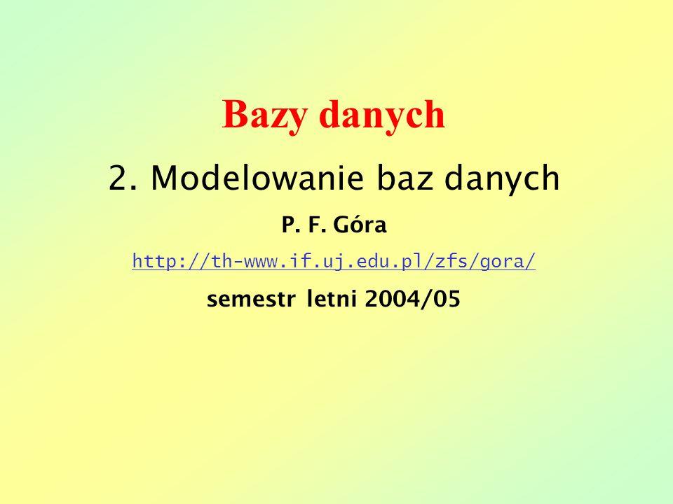 2. Modelowanie baz danych