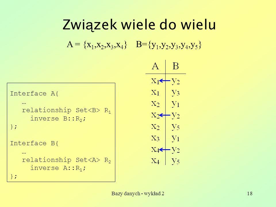 Związek wiele do wielu A = {x1,x2,x3,x4} B={y1,y2,y3,y4,y5}