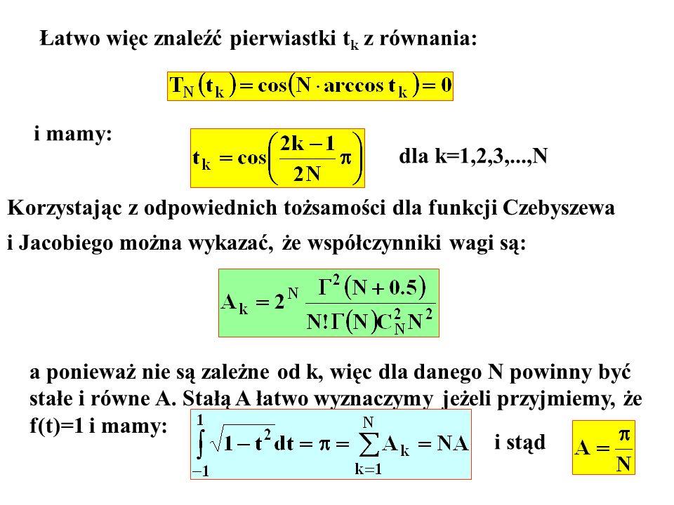 Łatwo więc znaleźć pierwiastki tk z równania:
