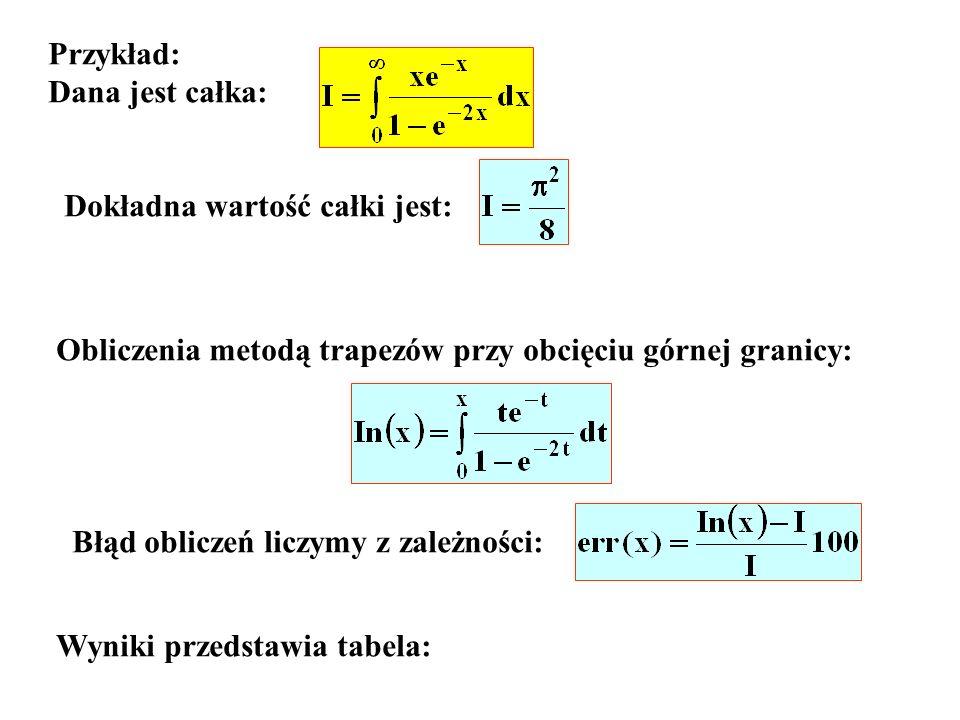 Przykład: Dana jest całka: Dokładna wartość całki jest: Obliczenia metodą trapezów przy obcięciu górnej granicy: