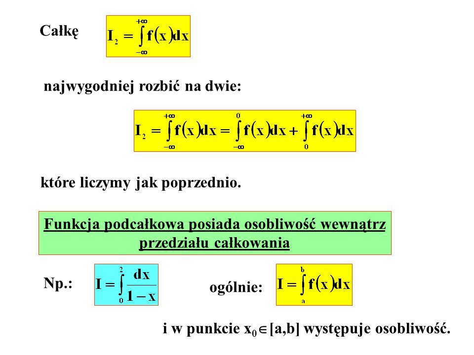 Funkcja podcałkowa posiada osobliwość wewnątrz przedziału całkowania