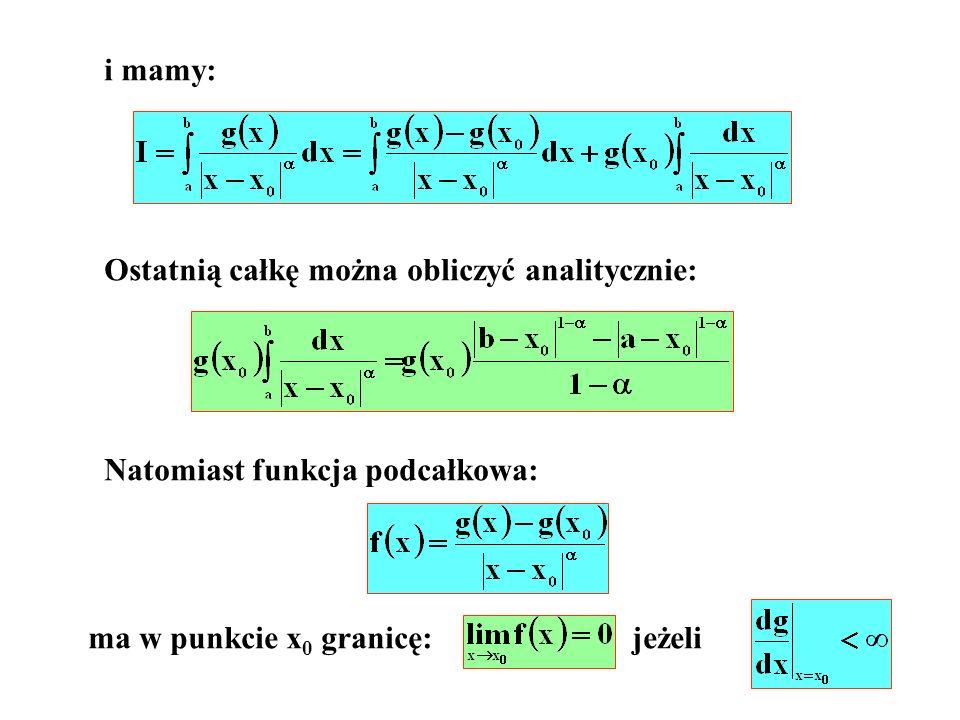 i mamy: Ostatnią całkę można obliczyć analitycznie: Natomiast funkcja podcałkowa: ma w punkcie x0 granicę: