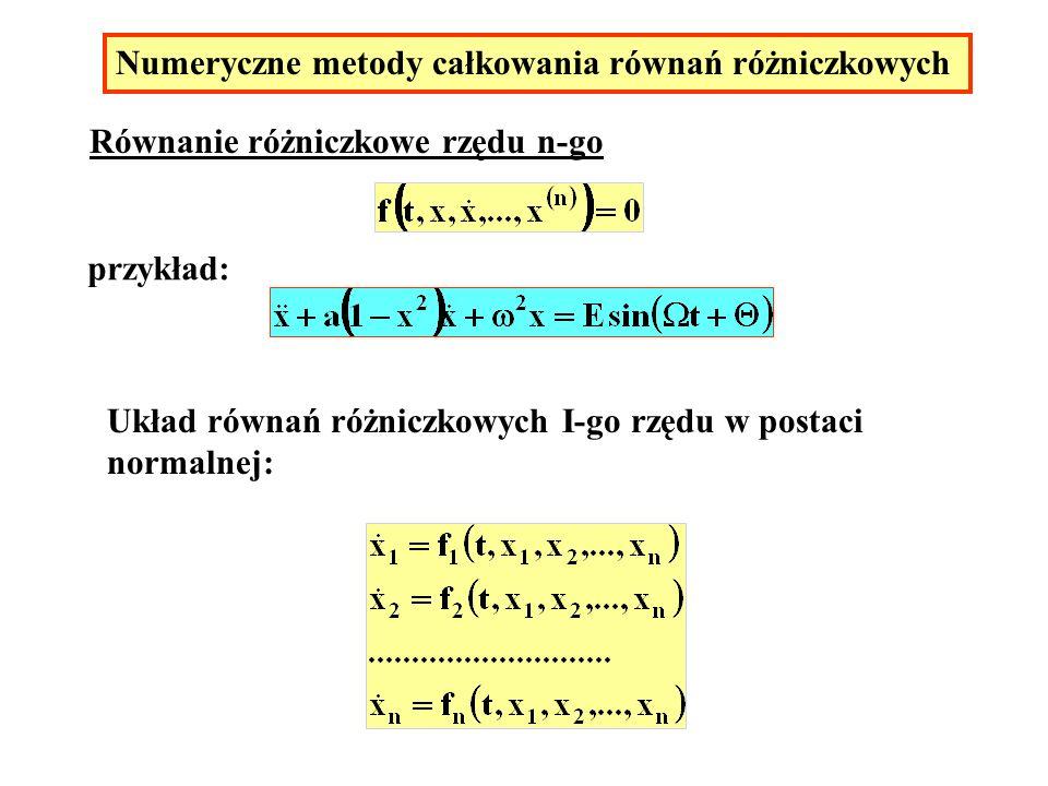 Numeryczne metody całkowania równań różniczkowych