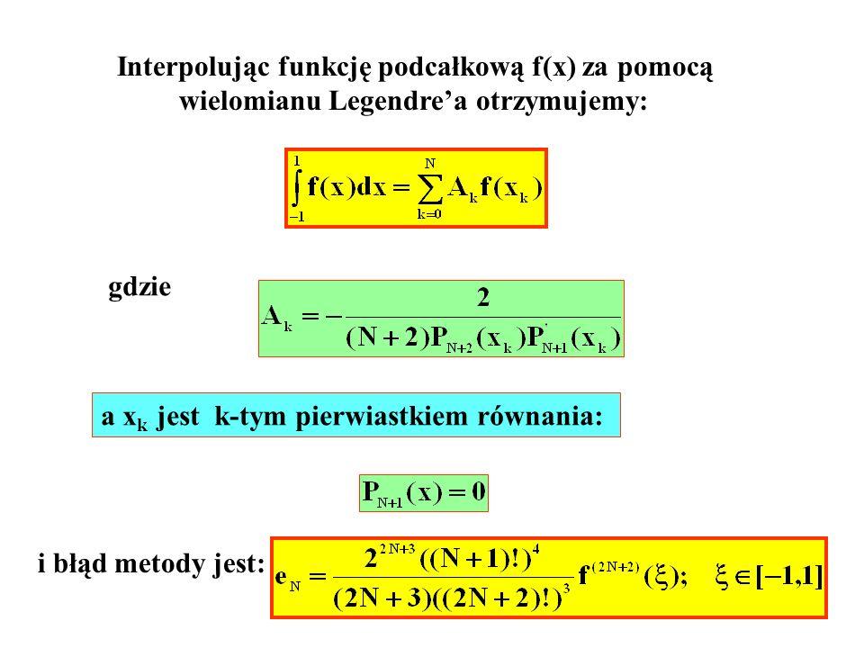 Interpolując funkcję podcałkową f(x) za pomocą