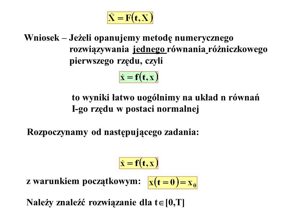 Wniosek – Jeżeli opanujemy metodę numerycznego