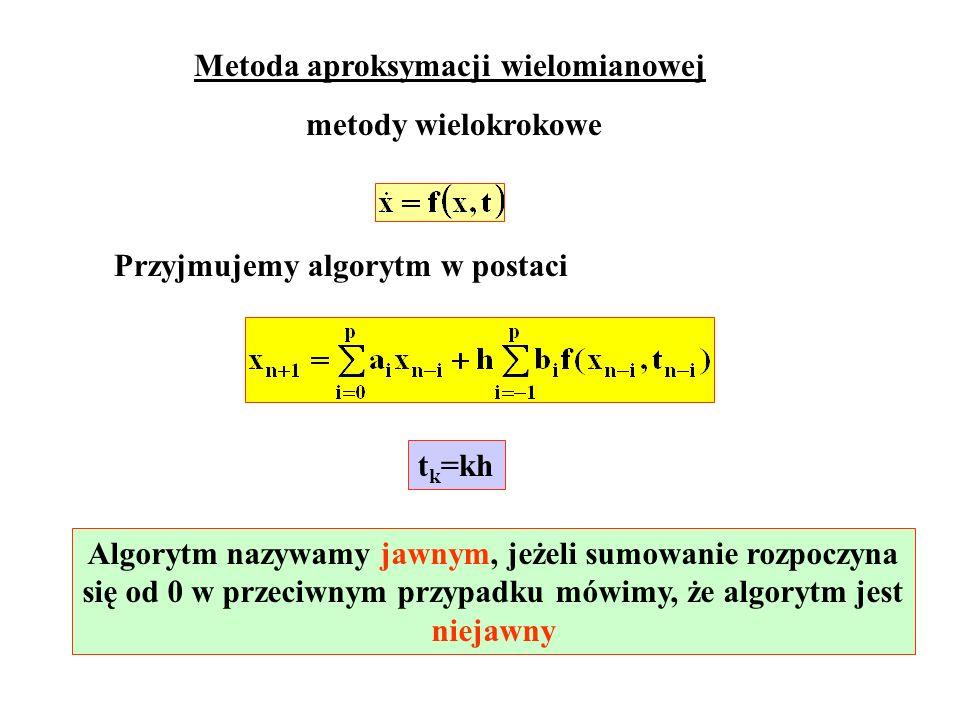 Metoda aproksymacji wielomianowej metody wielokrokowe