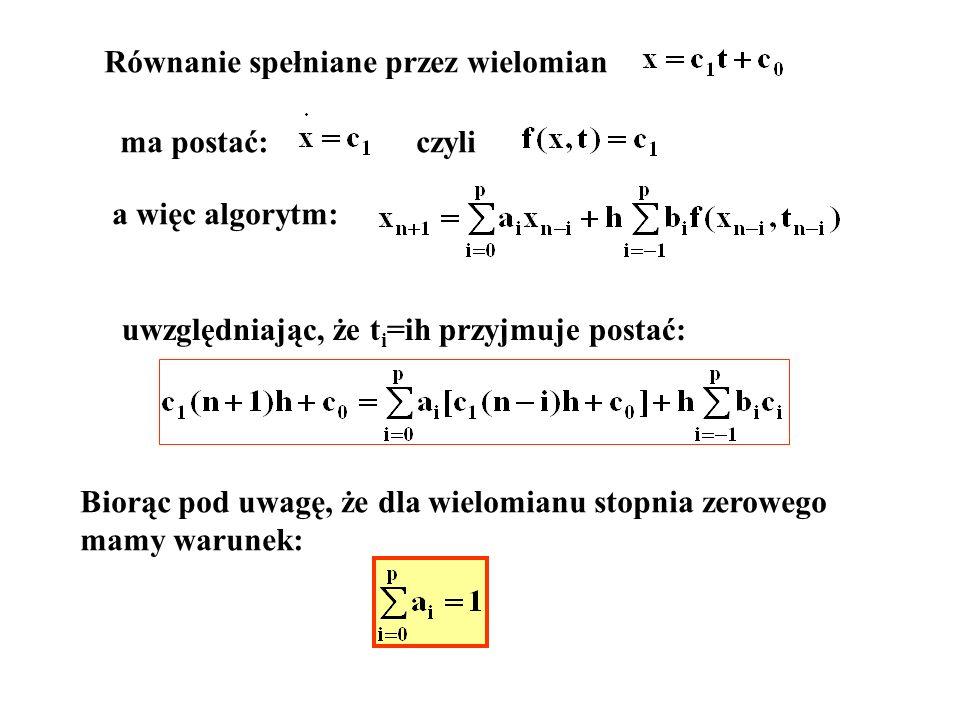 Równanie spełniane przez wielomian