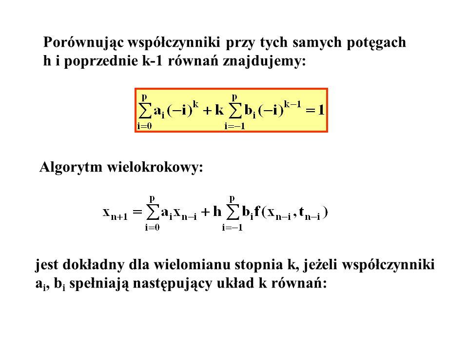 Porównując współczynniki przy tych samych potęgach