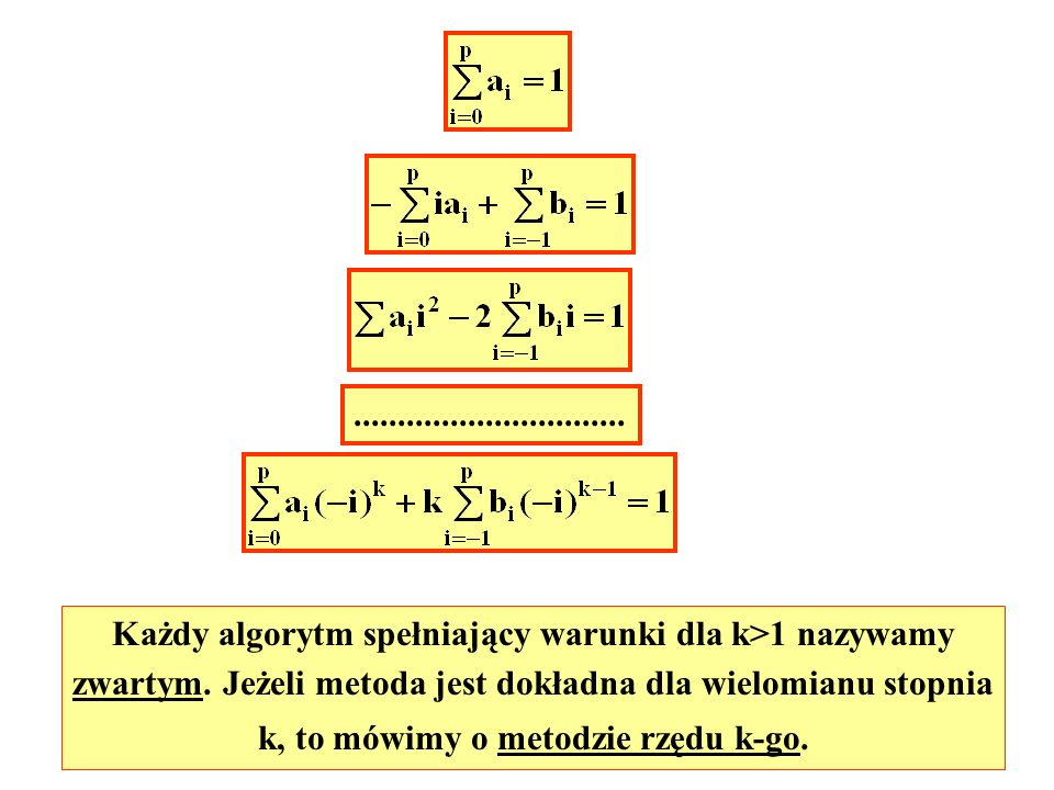 Każdy algorytm spełniający warunki dla k>1 nazywamy