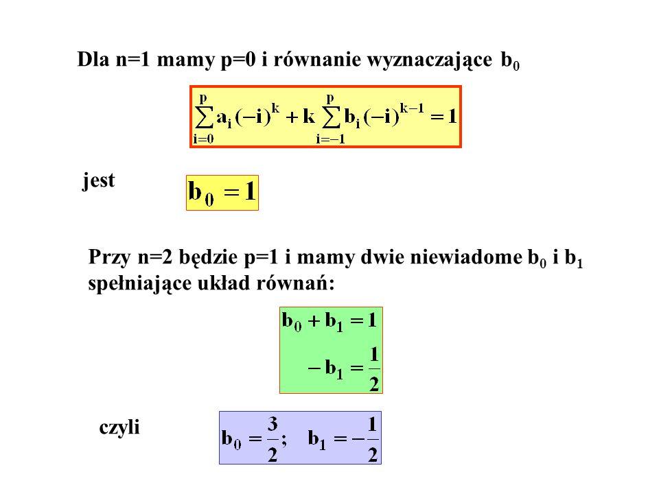 Dla n=1 mamy p=0 i równanie wyznaczające b0