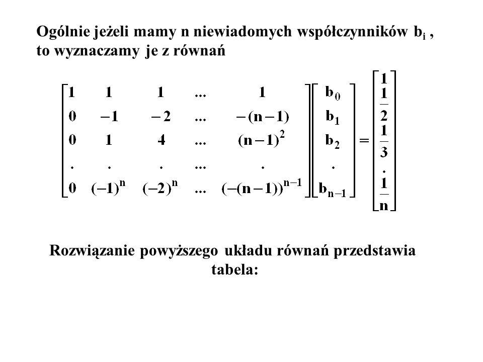 Rozwiązanie powyższego układu równań przedstawia