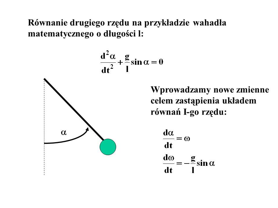 Równanie drugiego rzędu na przykładzie wahadła