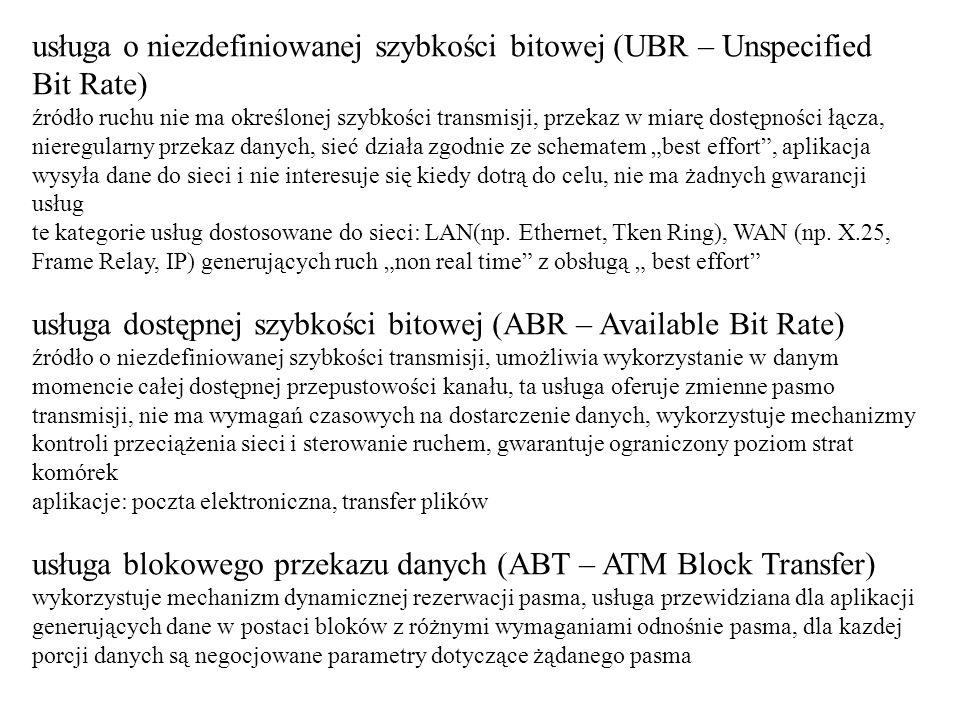 usługa dostępnej szybkości bitowej (ABR – Available Bit Rate)